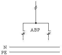 Припципиальная схема ВРУ, панели 3АBР-160, 3АBР-250, 3АBР-400