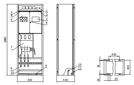 Габаритные и установочные размеры вводных панеле